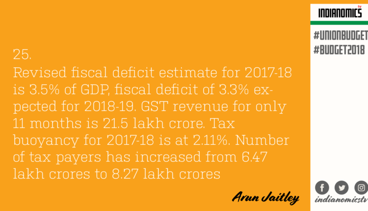 Revised fiscal deficit estimate for 2017-18 is 3.5% of GDP, fiscal deficit of 3.3% expected for 2018-19. GST revenue for only 11 months is 21.5 lakh crore. Tax buoyancy for 2017-18 is at 2.11%. Number of tax payers has increased from 6.47 lakh crores to 8.27 lakh crores